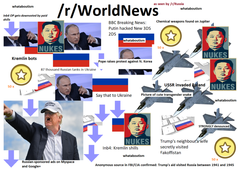 r worldnews as thought about by r russia starterpack the russophile
