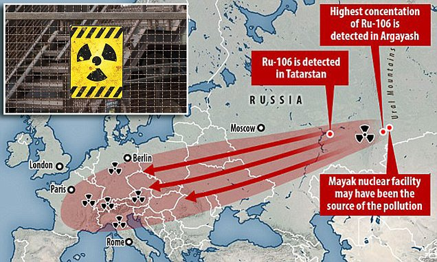 Russia DENIES that an enigma contaminated cloud throughout Europe was brought on by a nuclear ga plant leakage in the Urals as … – Daily Mail