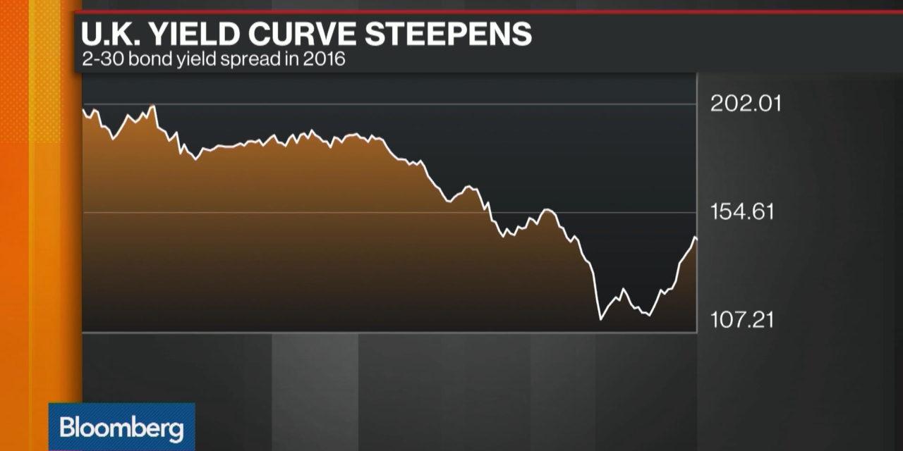 Global Stocks Slip With Crude as Lenders Wobble; Dollar Advances